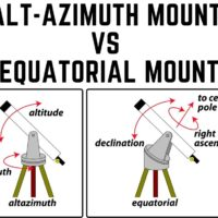 Alt-Azimuth Mount vs Equatorial Mount - What To Choose?